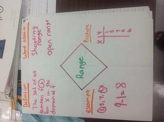 a plus notes for algebra pdf